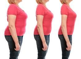 perte de poids avec anneau gastrique
